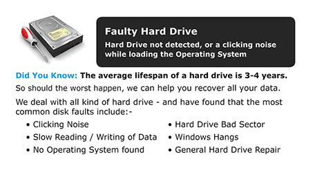 Fix any hard disk or SSD related failures.